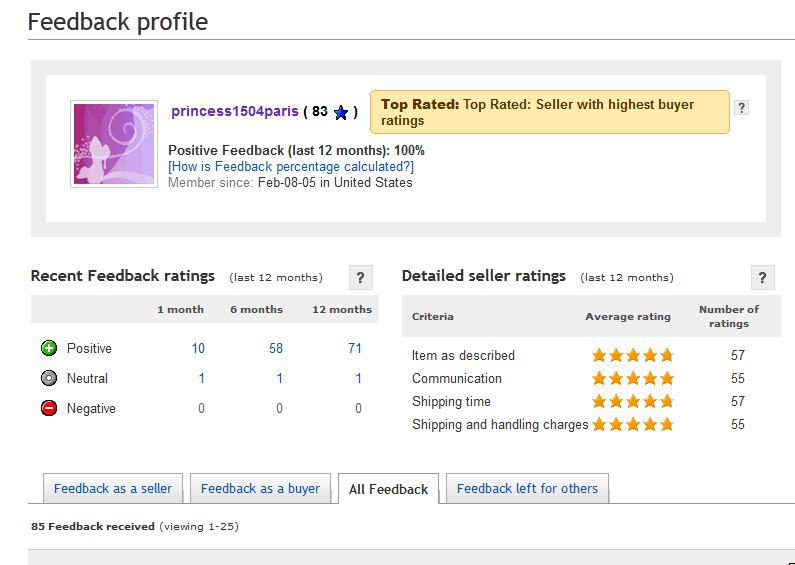 Top-Rate Seller = 100% positive feedback